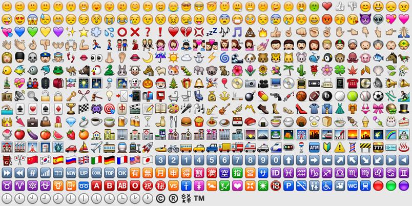 Emoji ikony - svetapple.sk