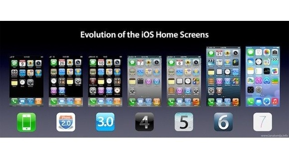 Evolution-iOS
