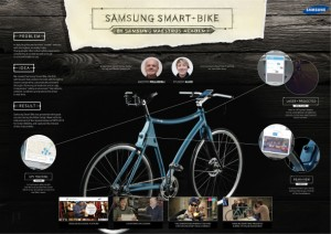 samsung-smart-bike-c01-e28093-online-digital-app
