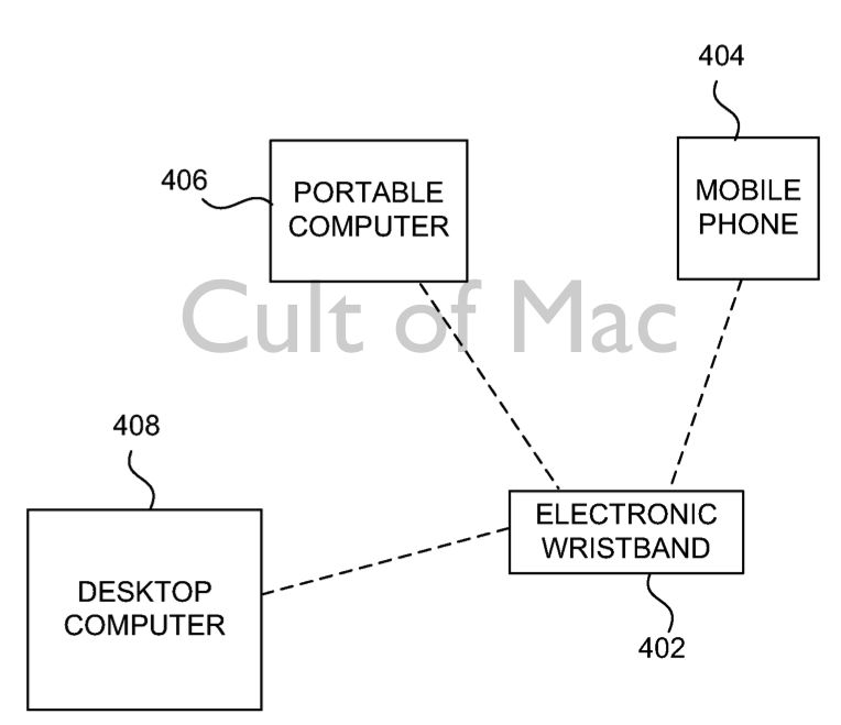 Apple-patent-iTime