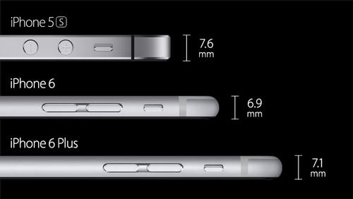 iPhone_6_comparison_thumb