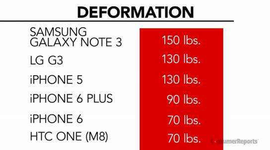 iphone-6-1deformace-cr