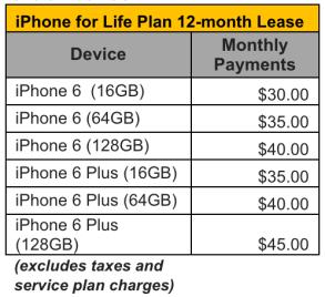 Ceny jednotlivých verzií sa pohybujú medzi 30-45§