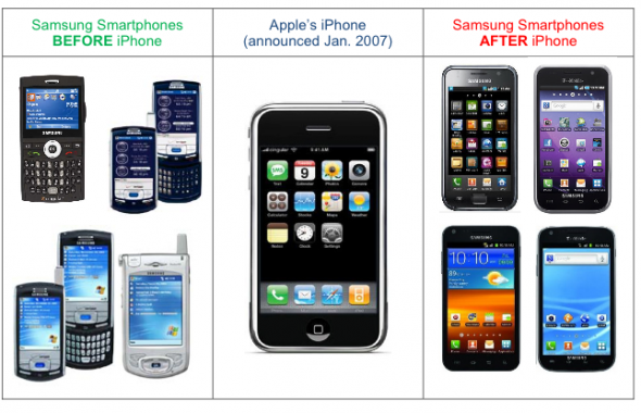 samsung-smartphones-before-after-iphone