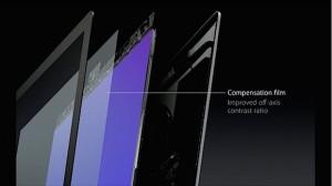 Apple sa zameral na vylepšenie technológie displeja