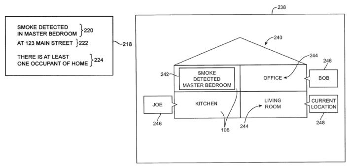 patentos