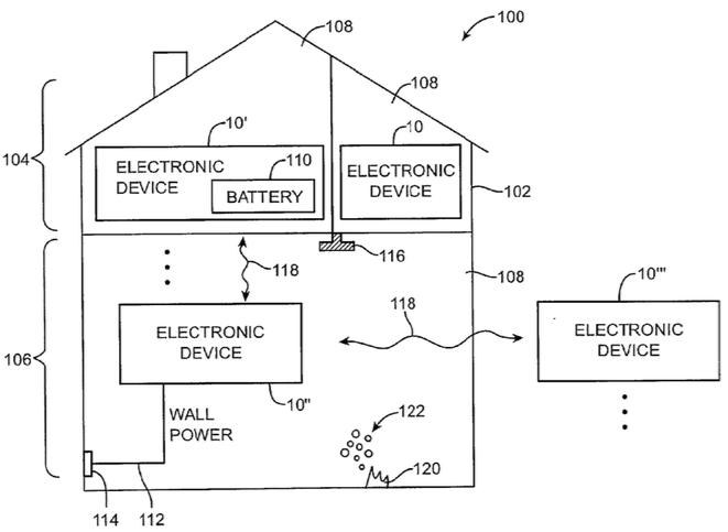 patentos3