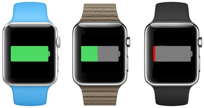 Apple Watch batéria - svetapple.sk