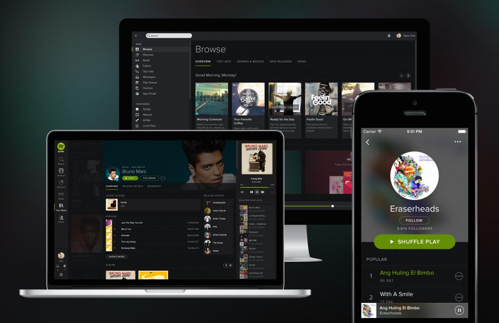 Spotify-svetapple.sk