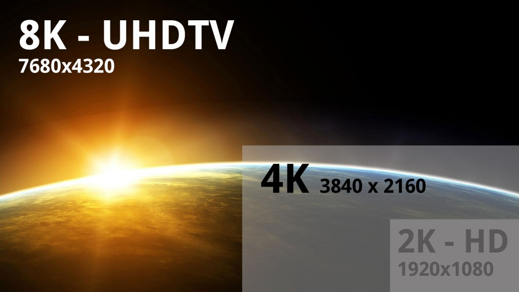 8K - svetapple.sk