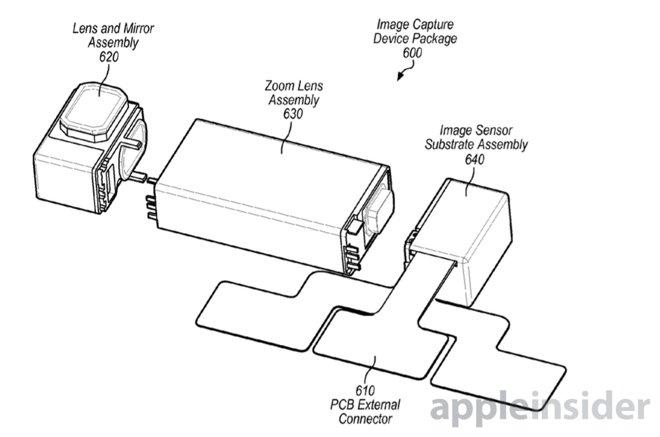 Nový patent Apple, vďaka ktorému budú môcť smartfóny používať zoom! - svetapple.sk