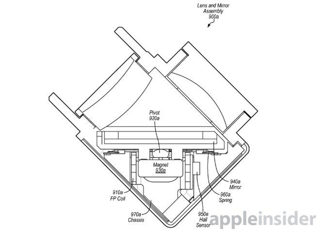 Nový patent je v princípe naozaj jednoduchý! - svetapple.sk