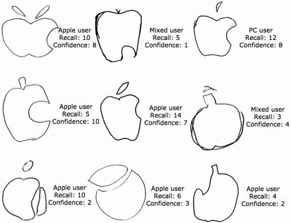 Pokusy o nakreslenie Apple loga - svetapple.sk