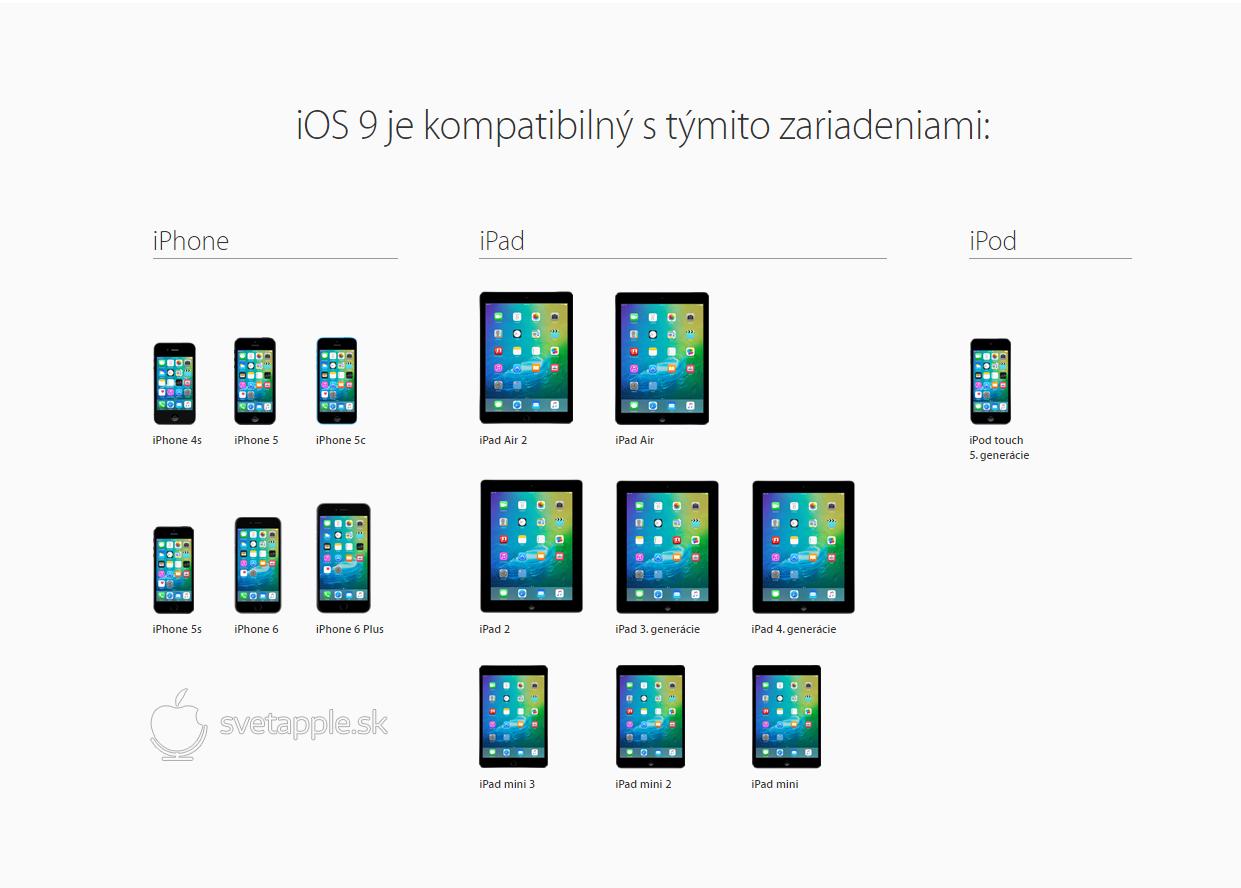 Kompatibilita zariadení s iOS 9  - SvetApple.sk