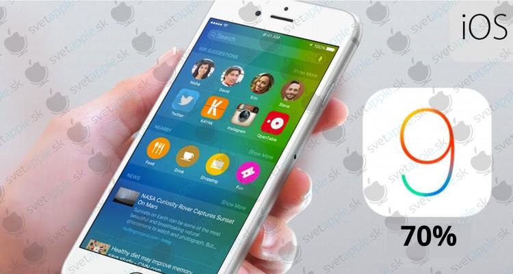iOS-9-70-percent---titulná-fotografia---SvetApple