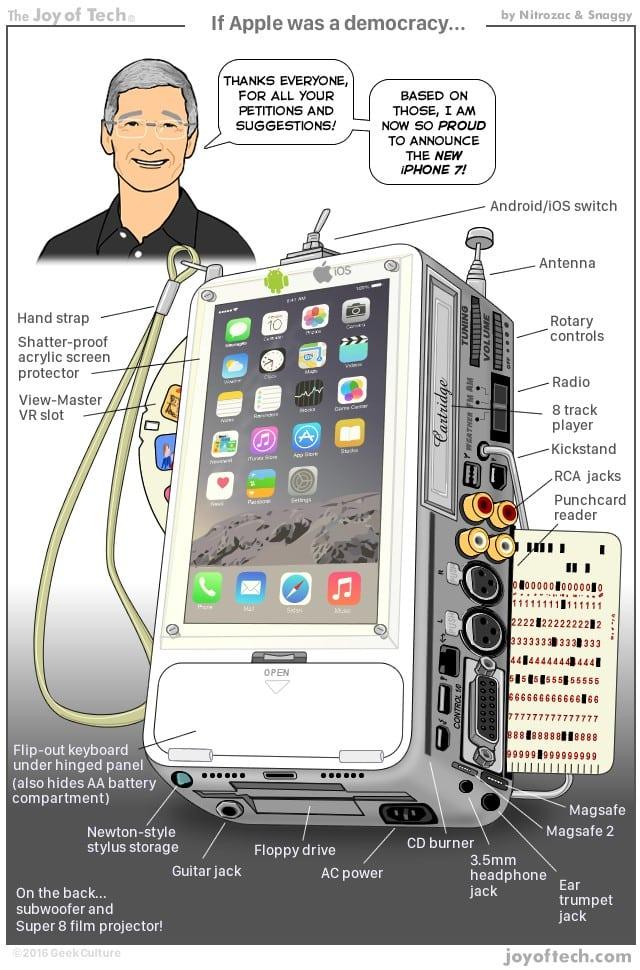 iPhone 7 vtip - SvetApple
