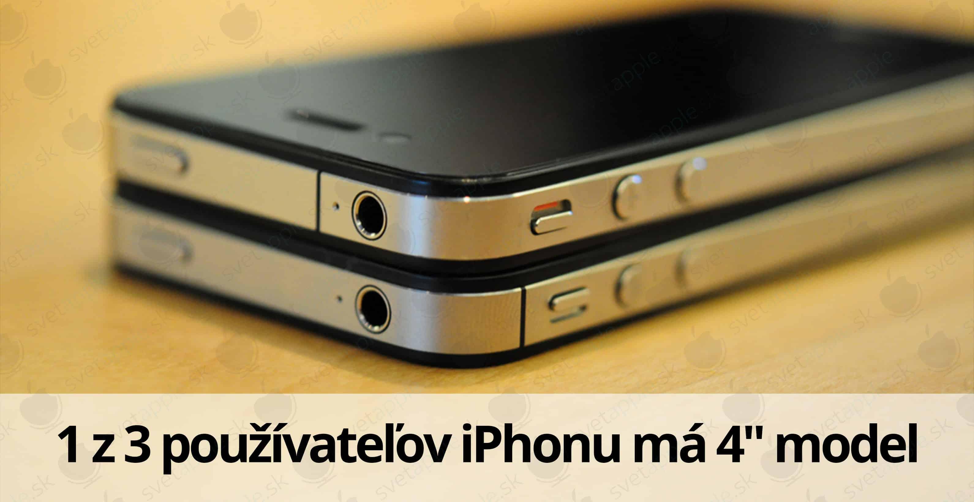 1z3-4-iphone---titulná-fotografia---SvetApple