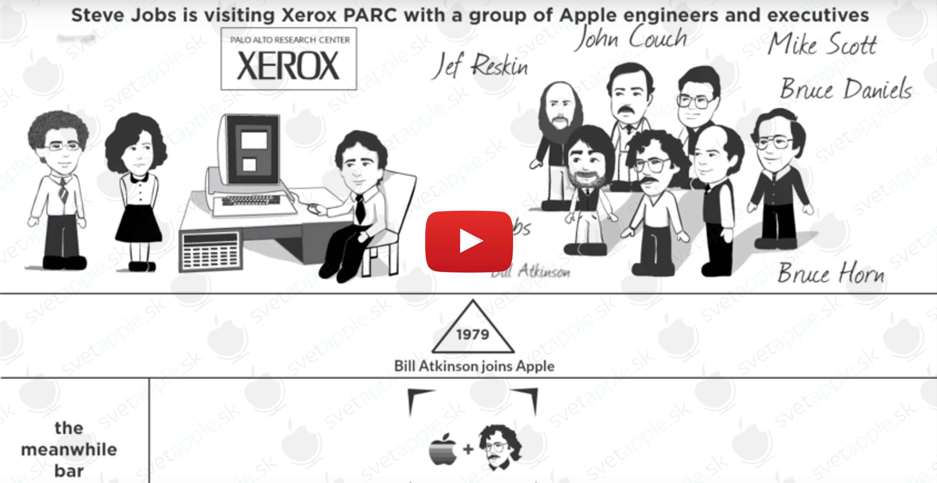 Animovany Zivotopis Steva Jobsa Svetapple Sk