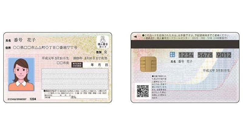 iPhone ako občiansky preukaz? V Japonsku realita. U nás by to šlo tiež. - svetapple.sk