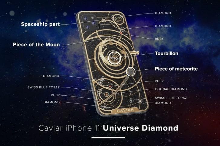 Ruský CAVIAR ponúka upravený iPhone 11 Pro za skoro 50 000$! - svetapple.sk
