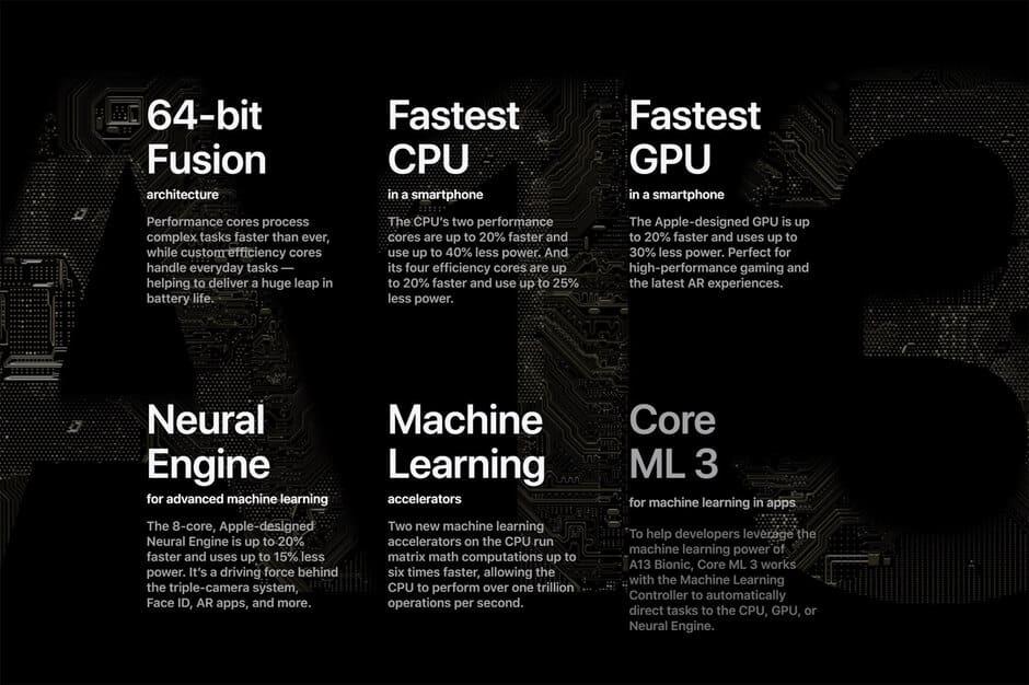 Prečo môže byť iPhone 11 rýchlejší ako iPhone 11 Pro? - svetapple.sk - svetapple.sk