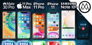 iPhone 11 Pro Max je kráľom v oblasti výdrže batérie. - svetapple.sk