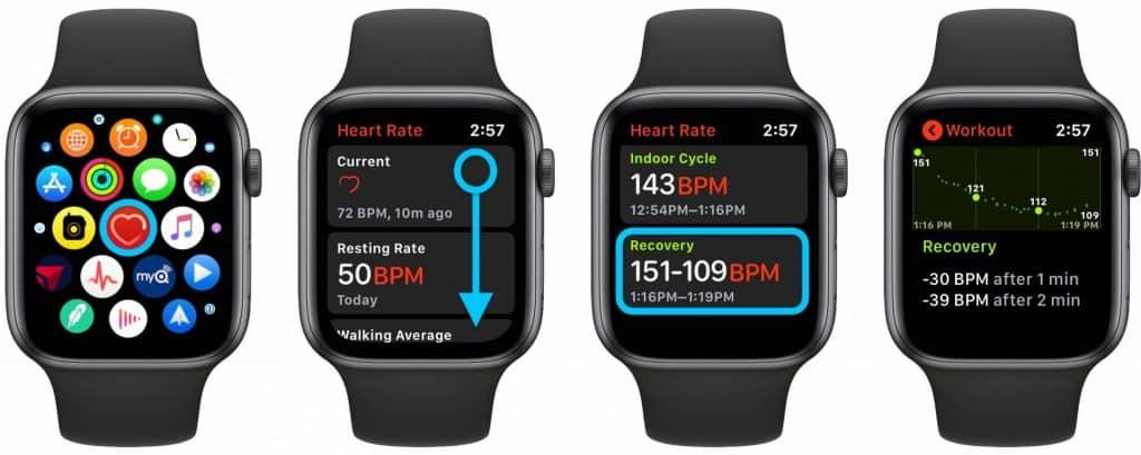 Návod: Ako na Apple Watch sledovať obnovovanie srdcovej frekvencie a čo to znamená?