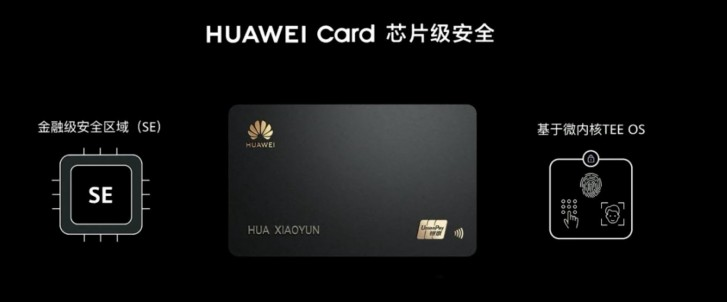 Nie len Huawei Music ale aj Huawei Card. Prečo? Lebo ju má aj Apple!