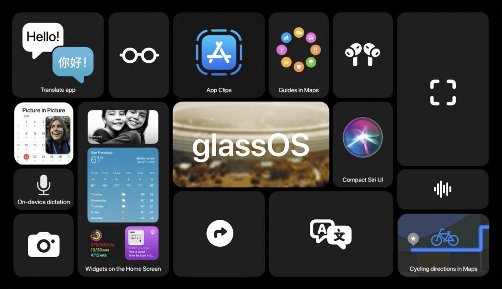 GlassOS - Pozrite si koncept operačného systému pre Apple Glass.