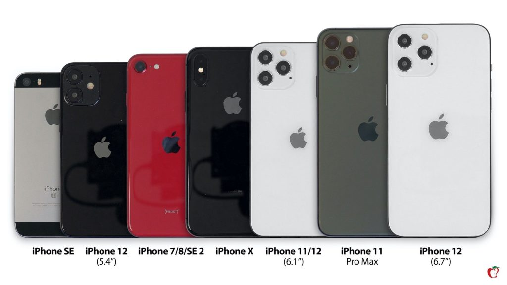 iPhone 12 a jeho rozmery. Pozrite si aký bude veľký v porovnaní s predchodcami.