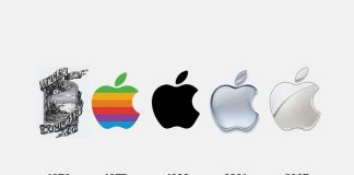 Apple logo - jeho vývoj a história. Ako sa postupne menilo?