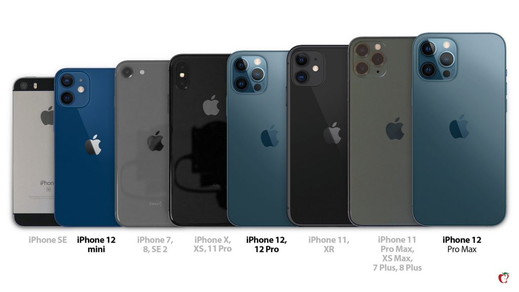 Porovnanie rozmerov: iPhone 12 vs staršie generácie.