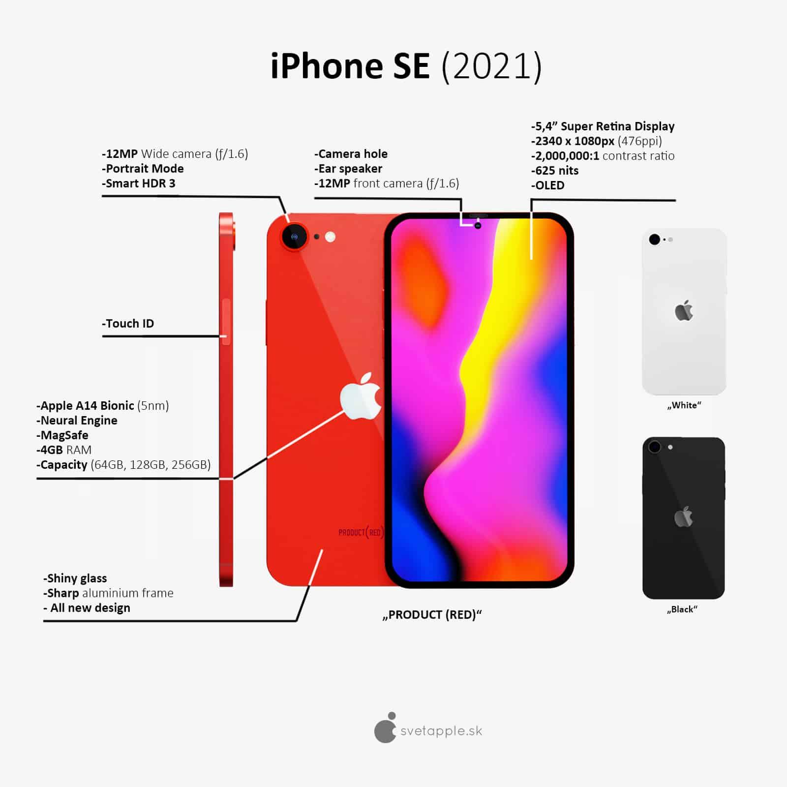 iPhone SE 3. generácie v podaní svetapple.sk