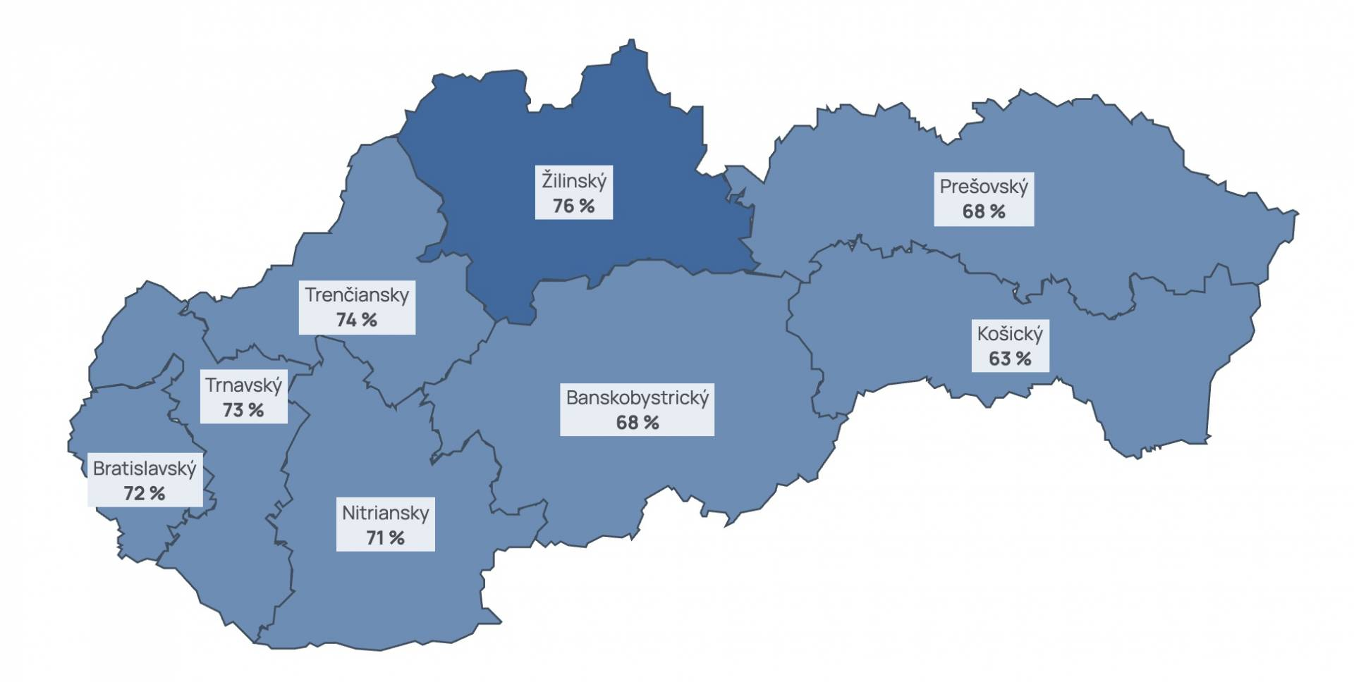 Na Slovensku je sčítaných už 70% obyvateľov