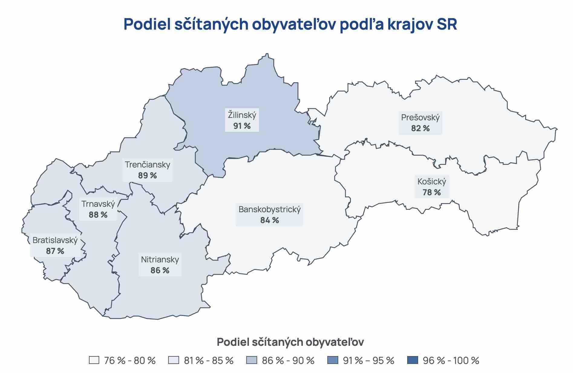 Pozrite sa, koľko percent Slovákov sa sčítalo!