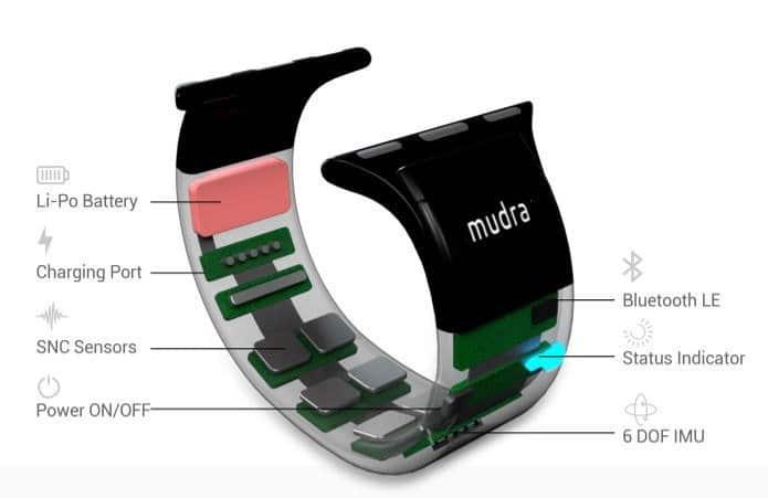 Apple Watch prototyp