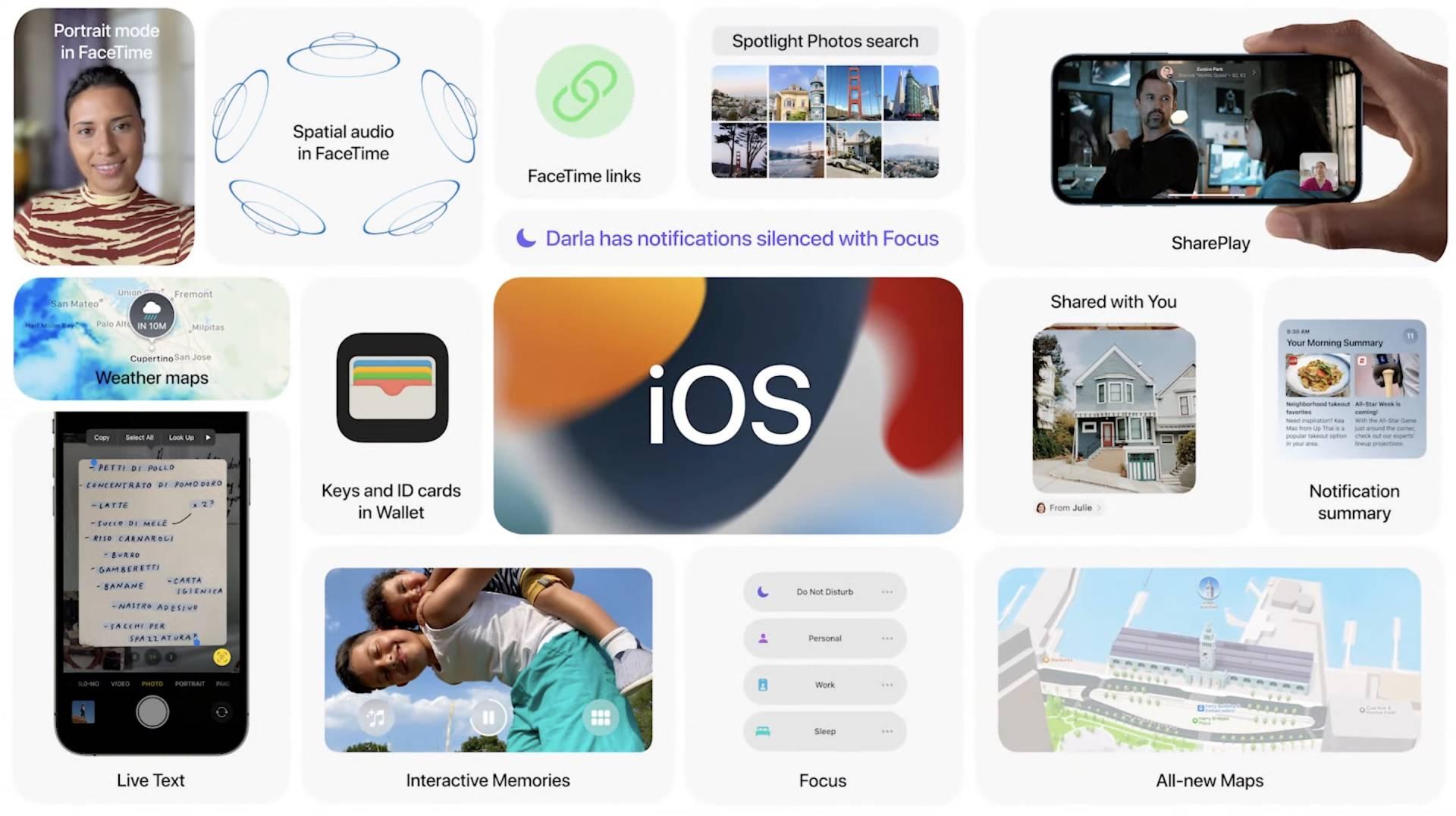 iOS 15 novinky WWDC 2021
